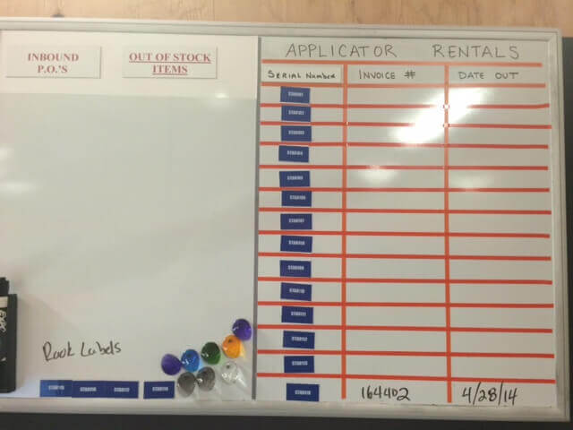 Visual Control Boards