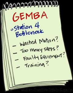 GEMBA-Pad