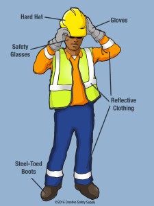 PPE Mining